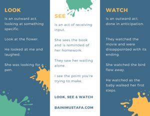 Baini Mustafa The Grammar Helpline - How To Use Look, See and Watch